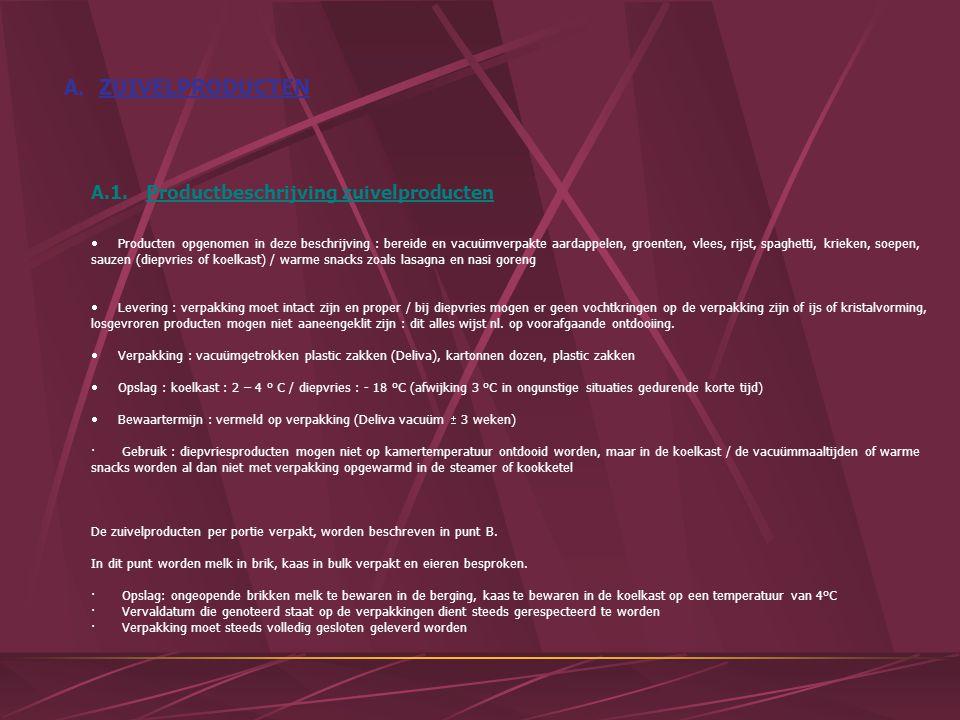 A. ZUIVELPRODUCTEN A.1. Productbeschrijving zuivelproducten