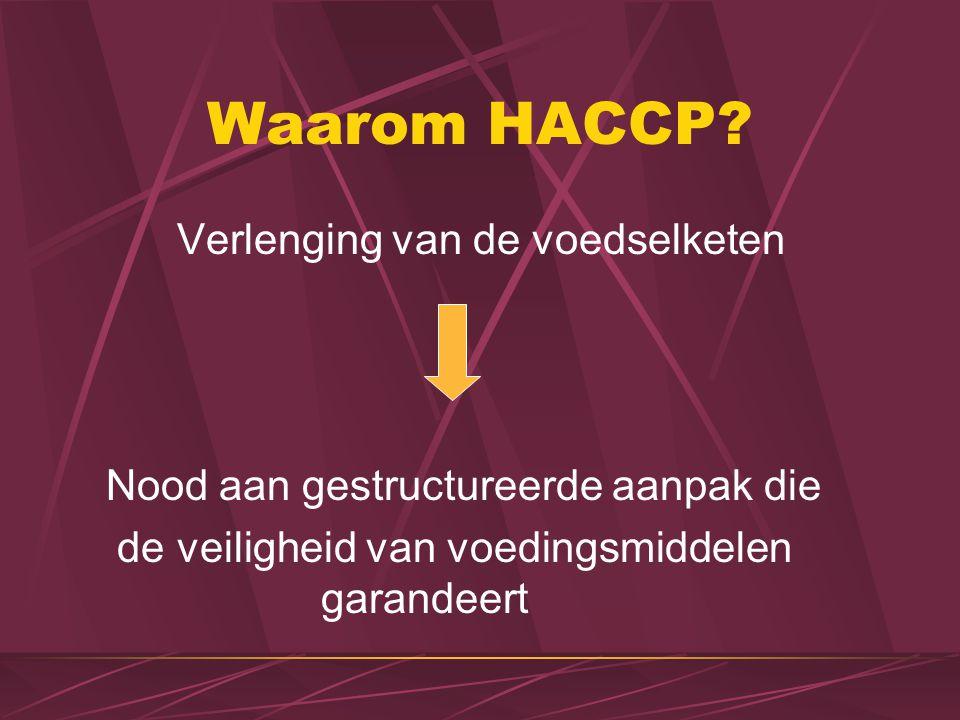 Waarom HACCP Verlenging van de voedselketen