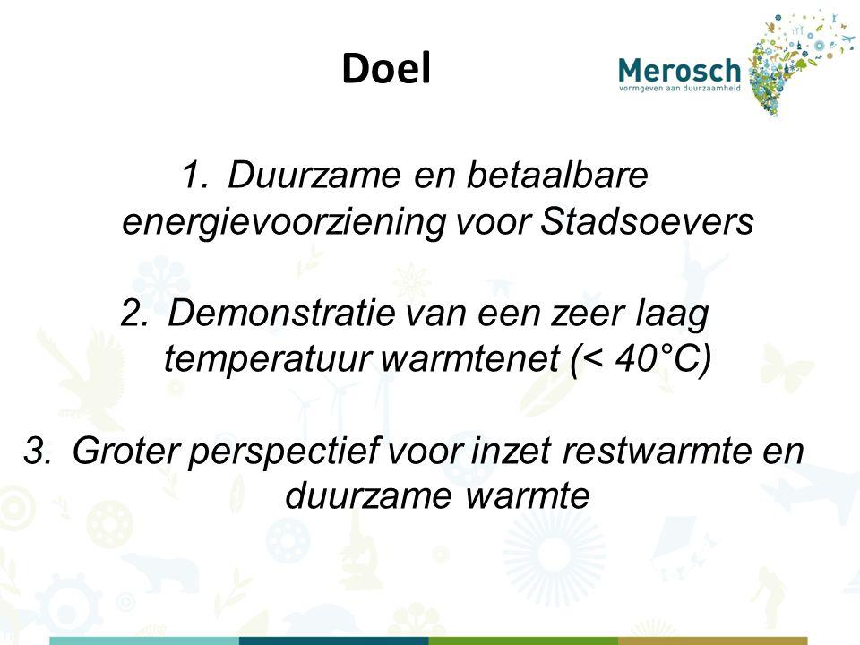 Doel Duurzame en betaalbare energievoorziening voor Stadsoevers