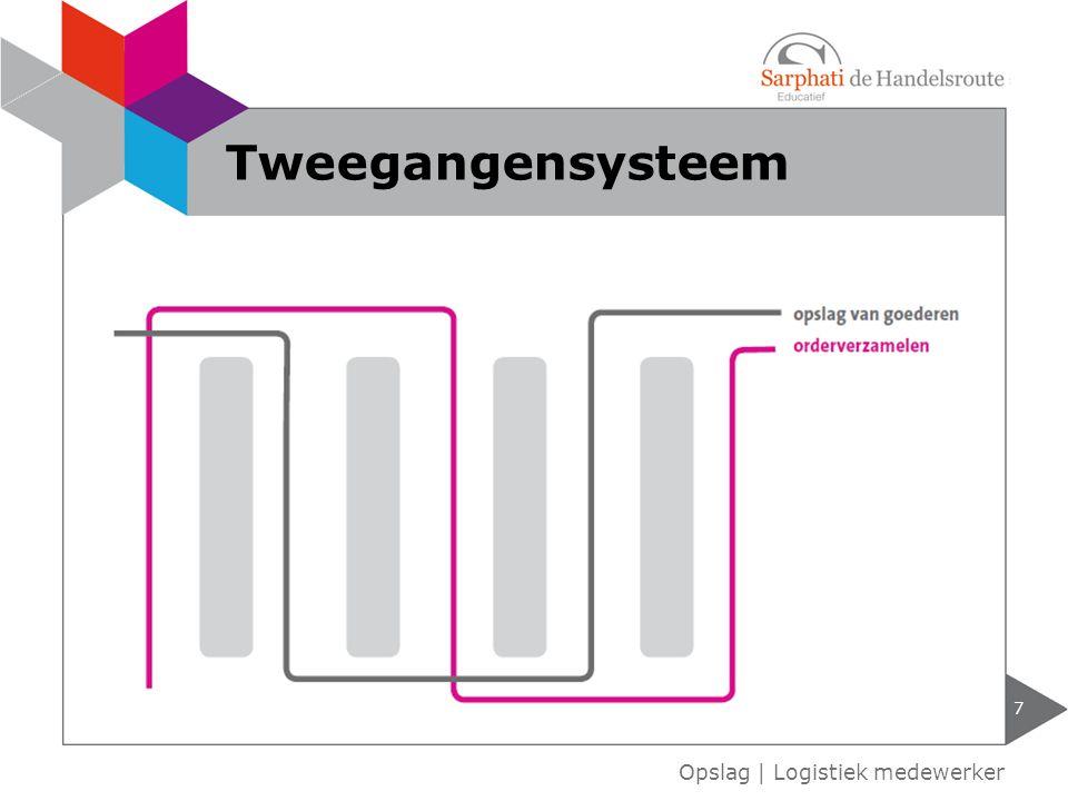 Tweegangensysteem Opslag | Logistiek medewerker