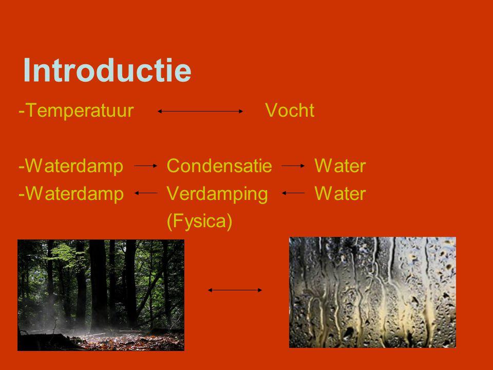 Introductie Temperatuur Vocht -Waterdamp Condensatie Water