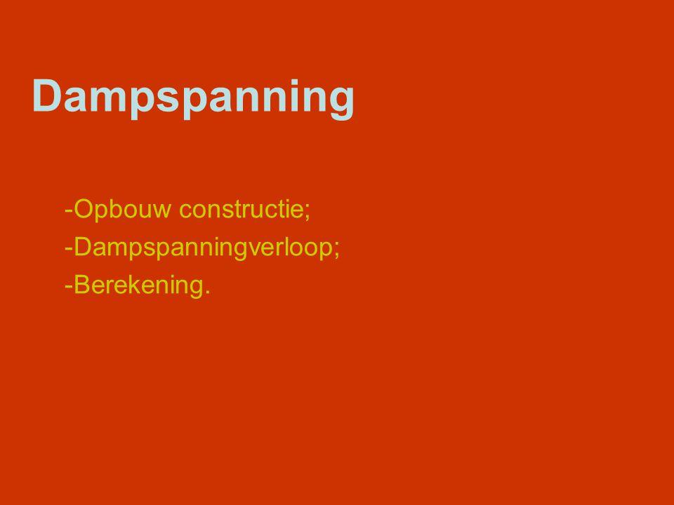 Opbouw constructie; Dampspanningverloop; Berekening.