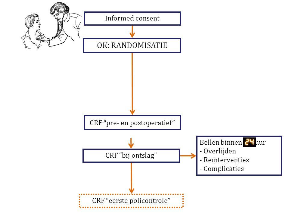 OK: RANDOMISATIE Informed consent CRF pre- en postoperatief