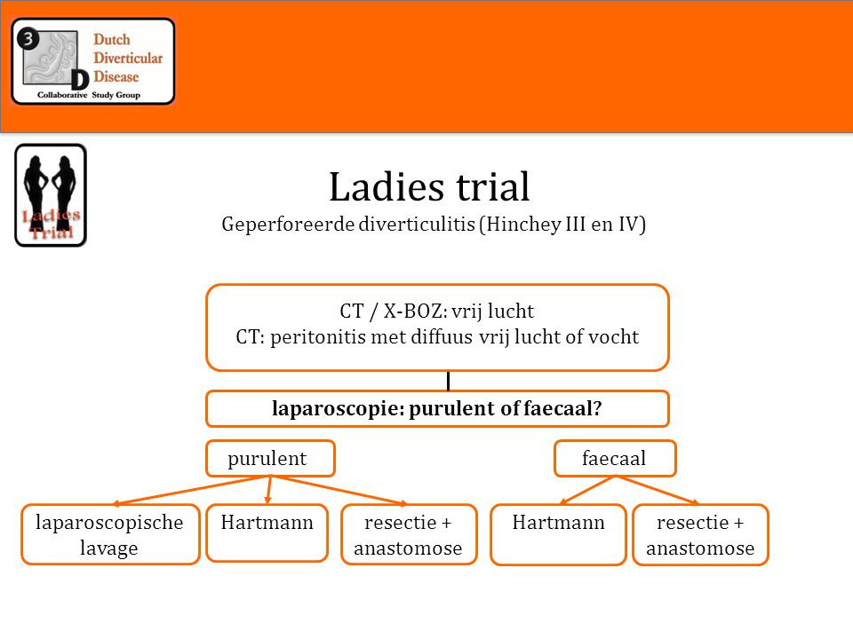 Inleiding Ladies trial