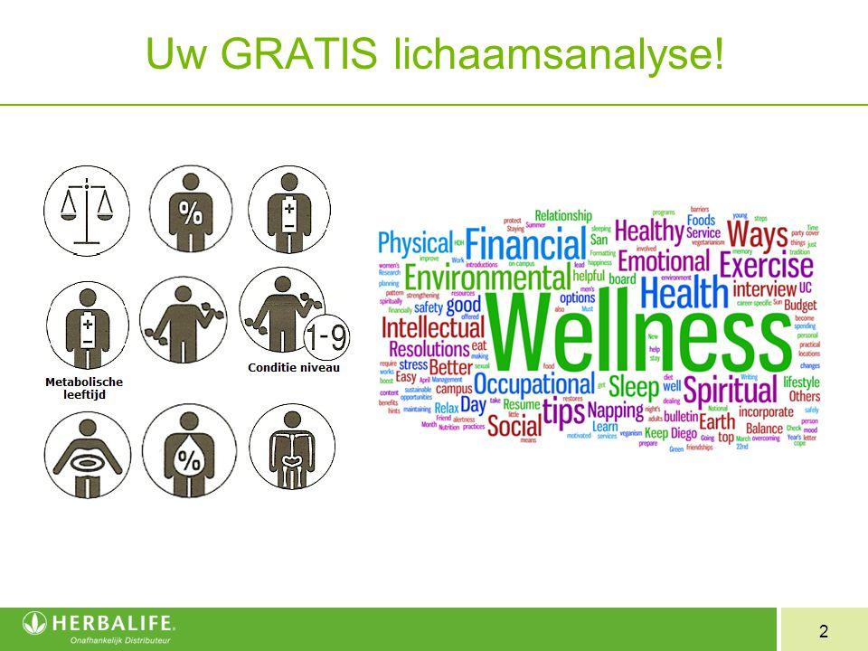 Uw GRATIS lichaamsanalyse!
