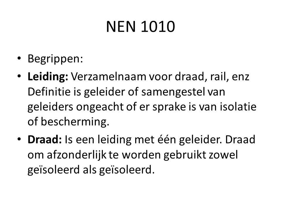 NEN 1010 Begrippen:
