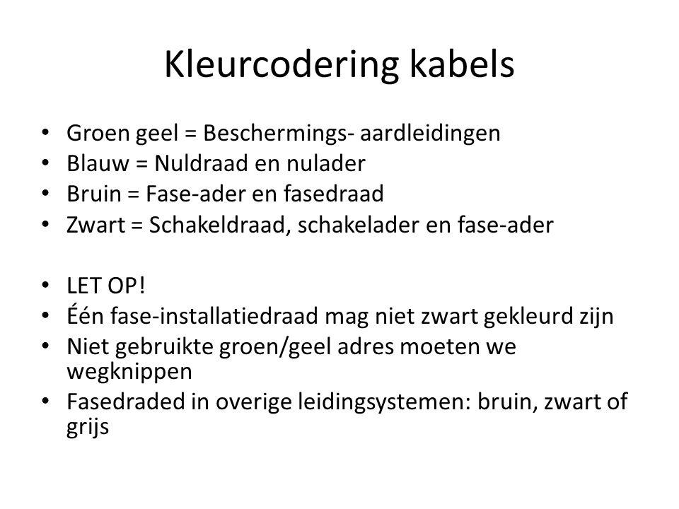 Kleurcodering kabels Groen geel = Beschermings- aardleidingen