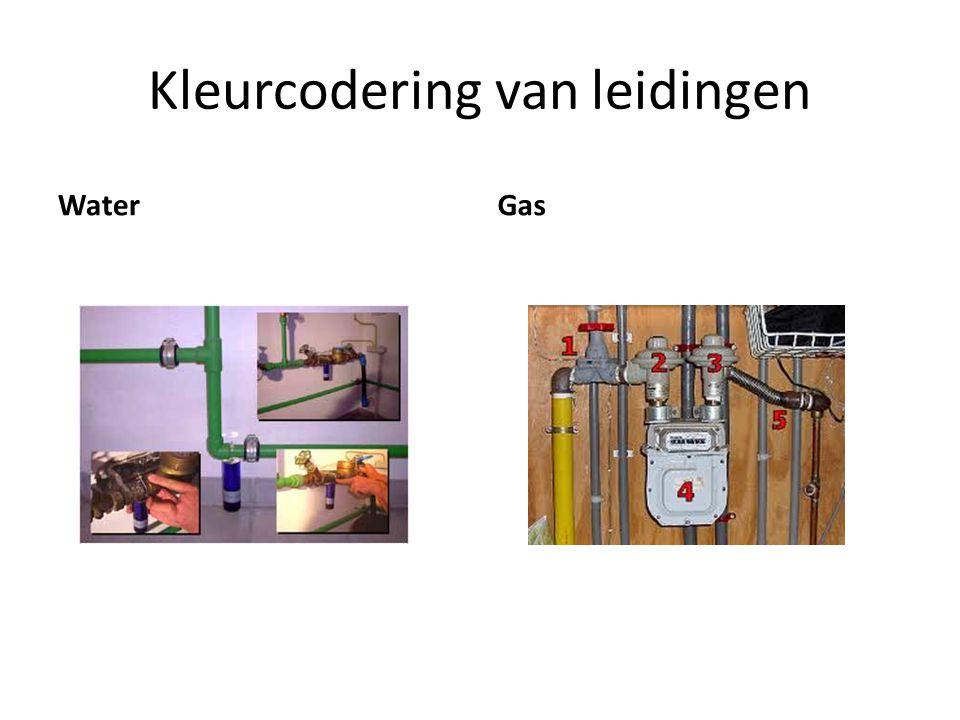 Kleurcodering van leidingen