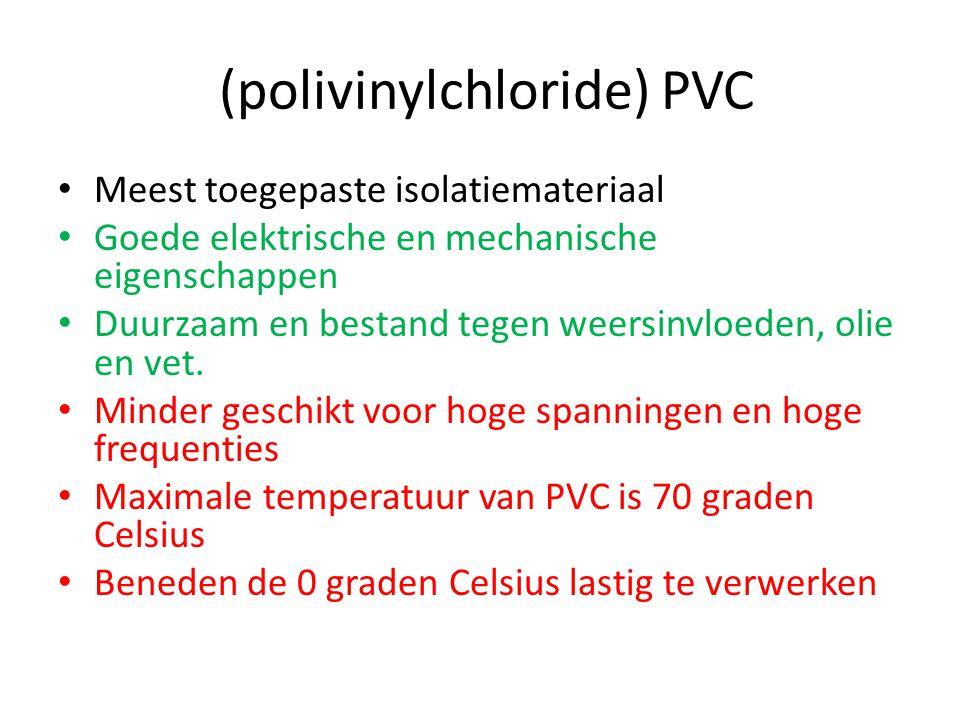(polivinylchloride) PVC