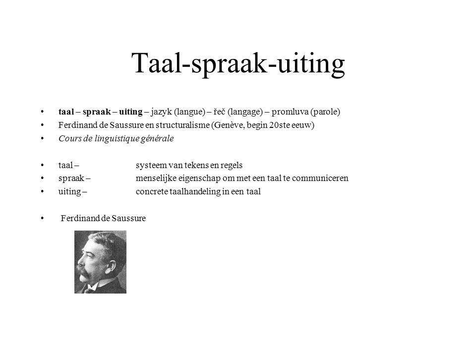 Taal-spraak-uiting taal – spraak – uiting – jazyk (langue) – řeč (langage) – promluva (parole)