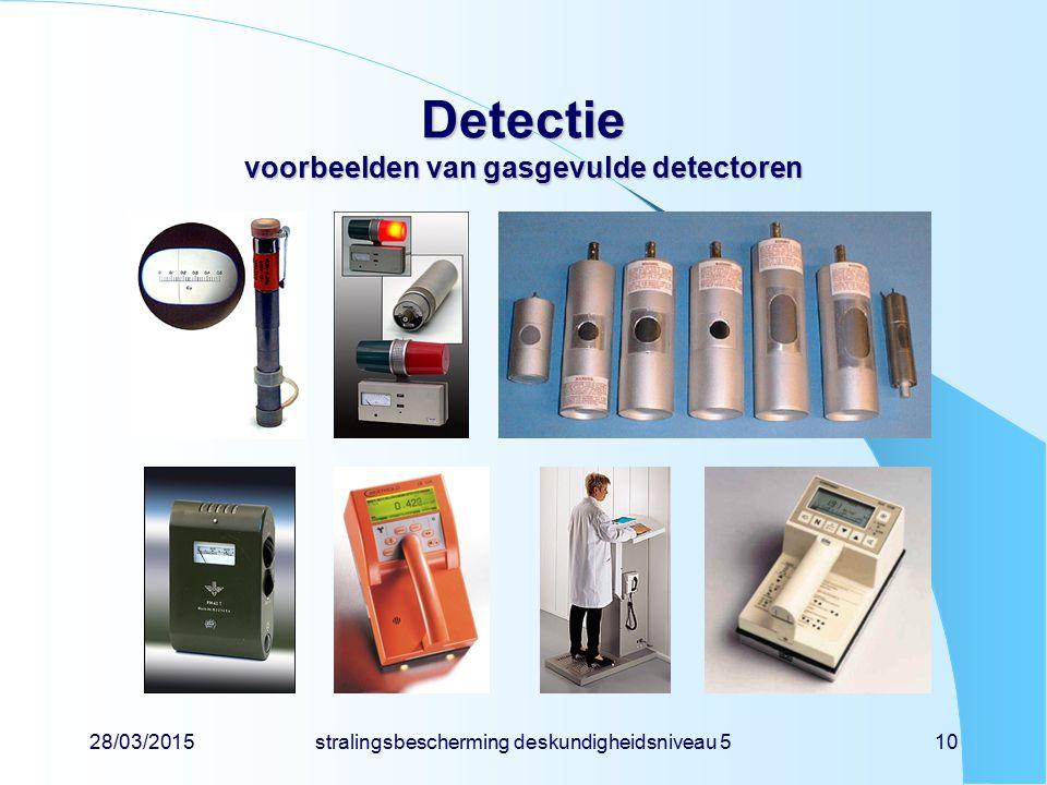 Detectie voorbeelden van gasgevulde detectoren