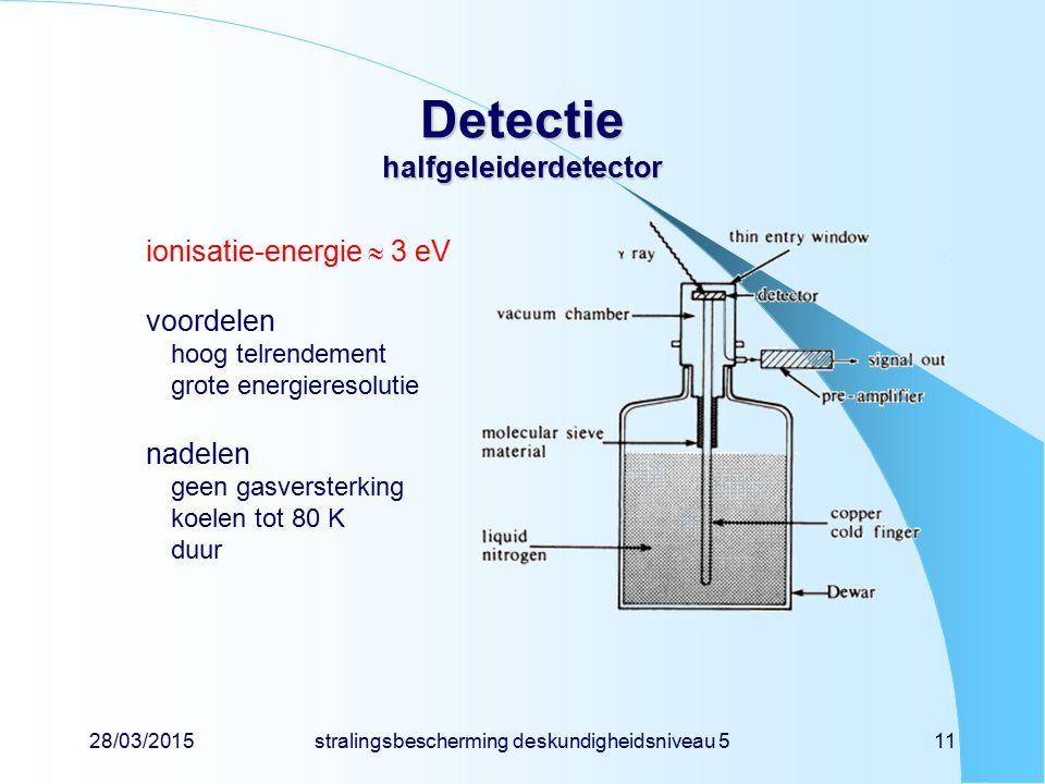 Detectie halfgeleiderdetector