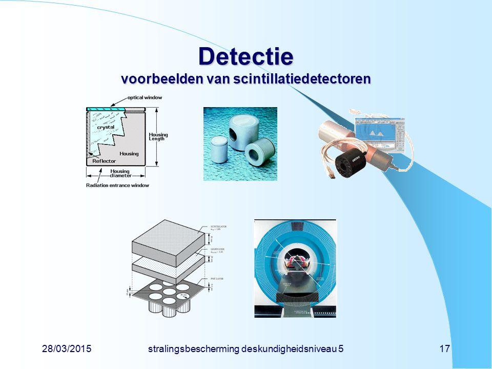 Detectie voorbeelden van scintillatiedetectoren
