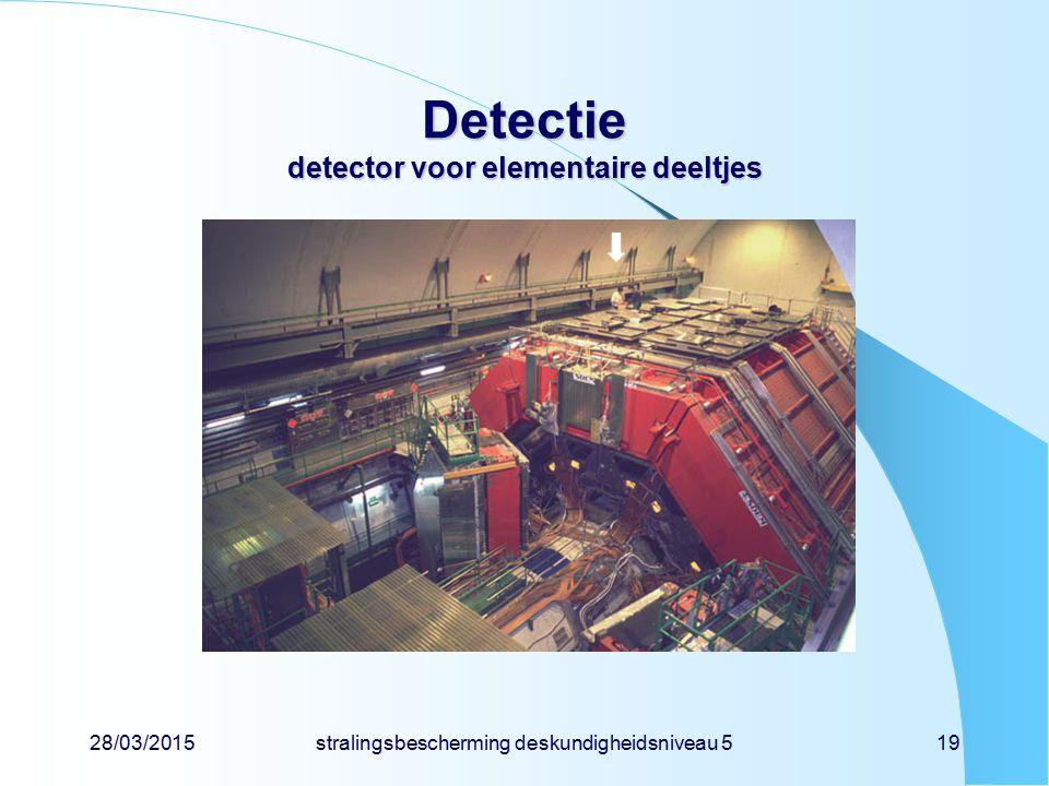 Detectie detector voor elementaire deeltjes