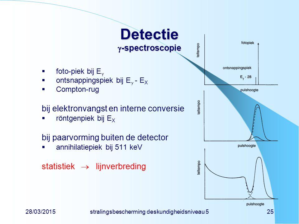 Detectie -spectroscopie