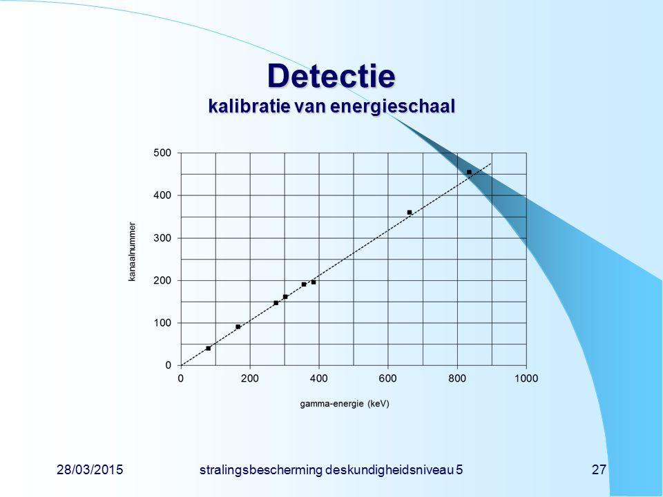 Detectie kalibratie van energieschaal