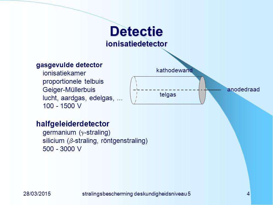 Detectie ionisatiedetector