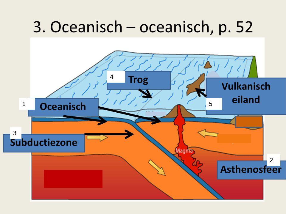 3. Oceanisch – oceanisch, p. 52
