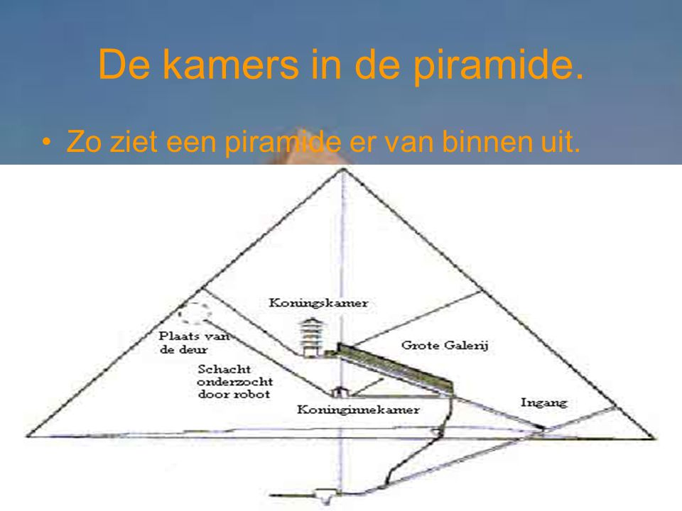 De kamers in de piramide.