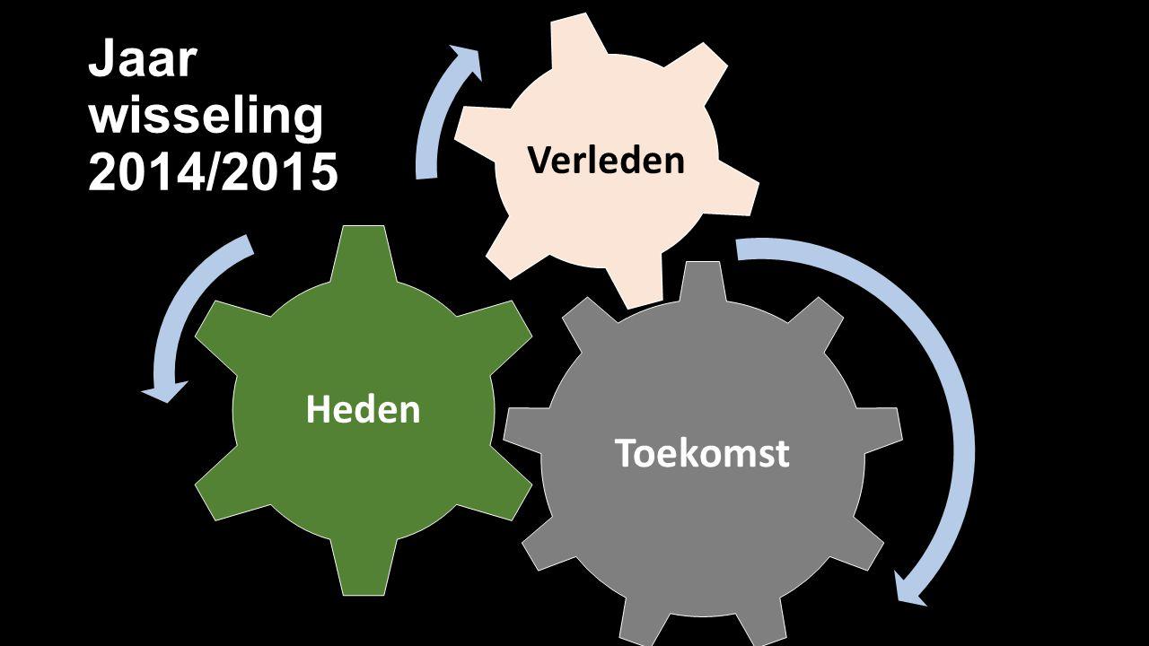 Toekomst Heden Verleden Jaar wisseling 2014/2015