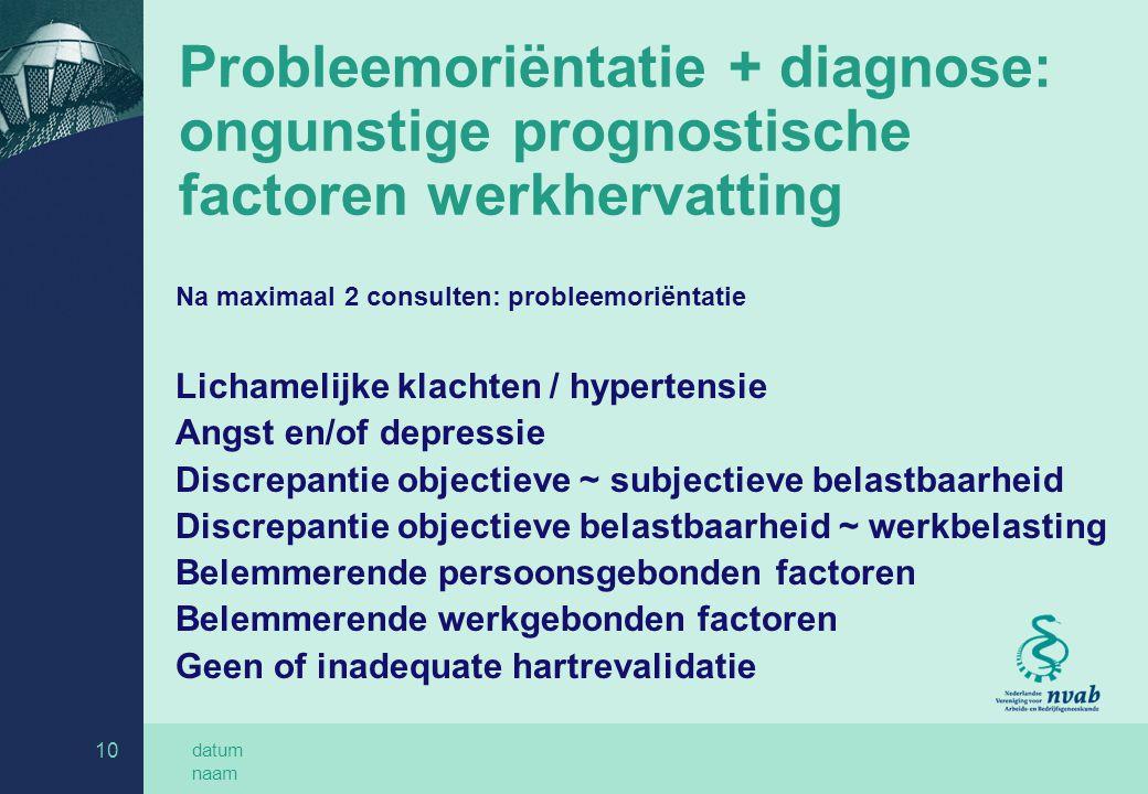 Probleemoriëntatie + diagnose: ongunstige prognostische factoren werkhervatting
