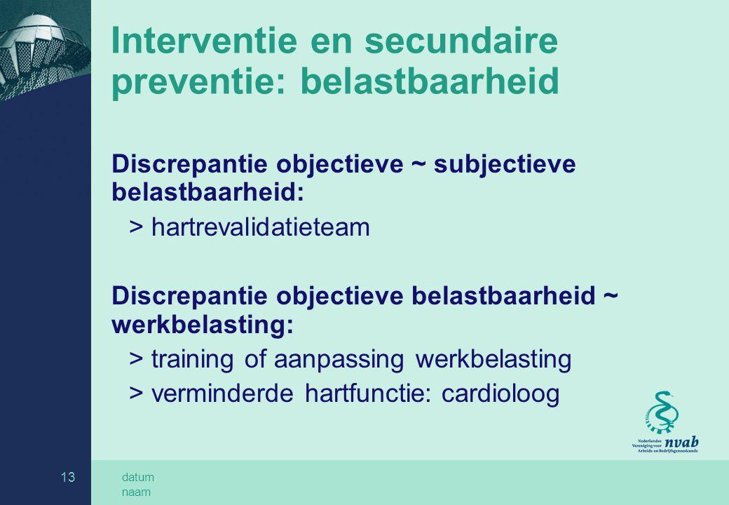 Interventie en secundaire preventie: belastbaarheid