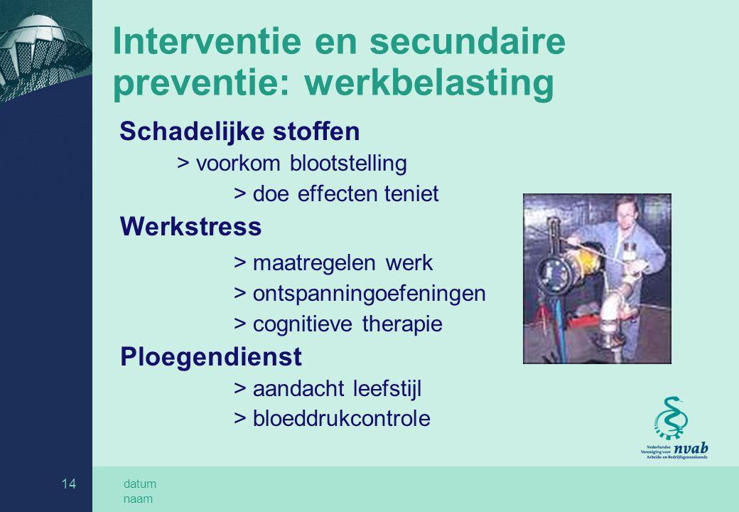 Interventie en secundaire preventie: werkbelasting