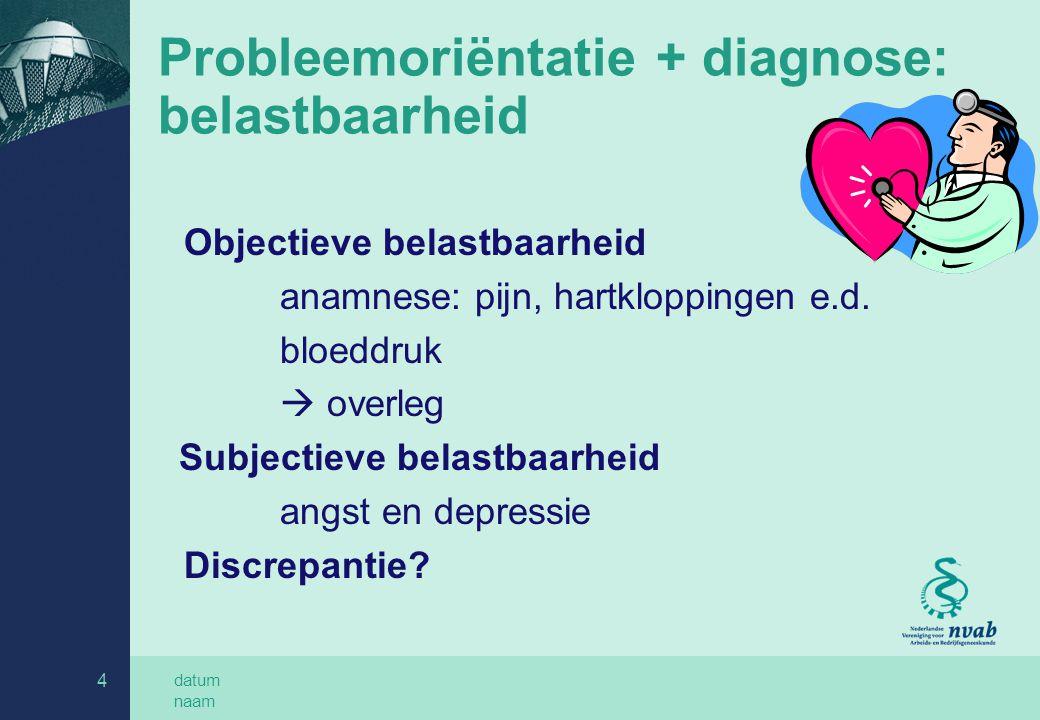 Probleemoriëntatie + diagnose: belastbaarheid