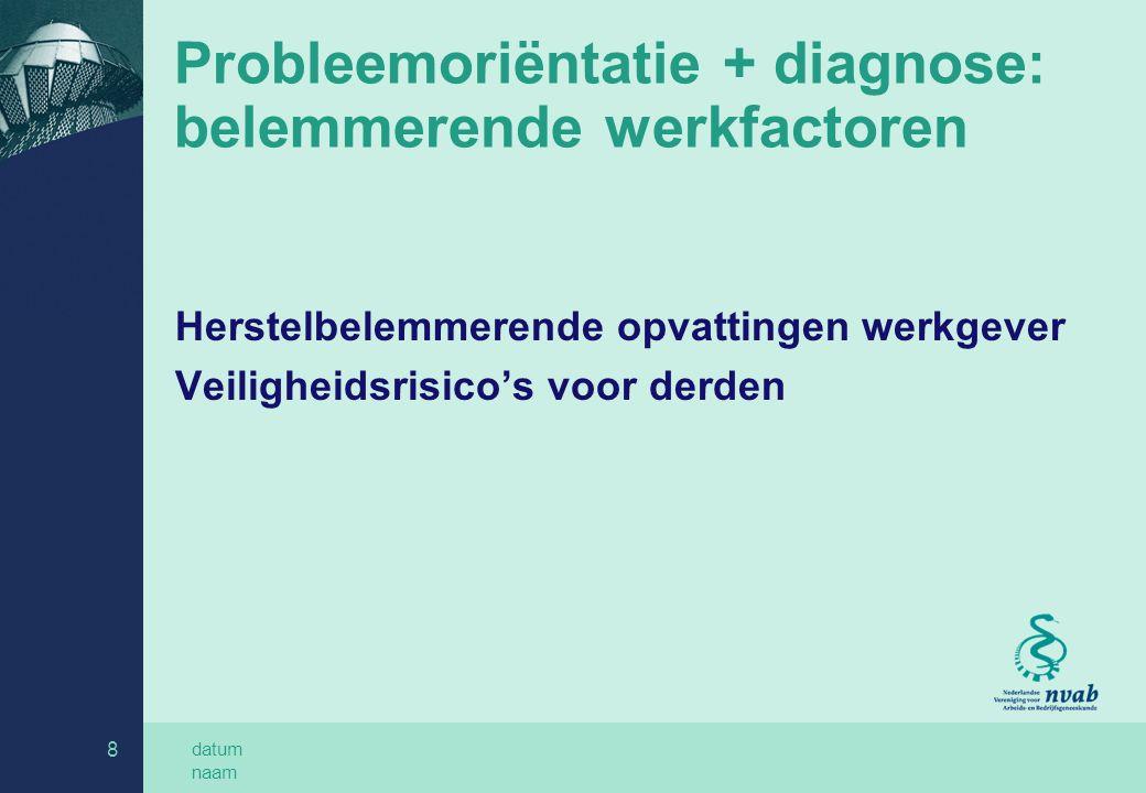 Probleemoriëntatie + diagnose: belemmerende werkfactoren