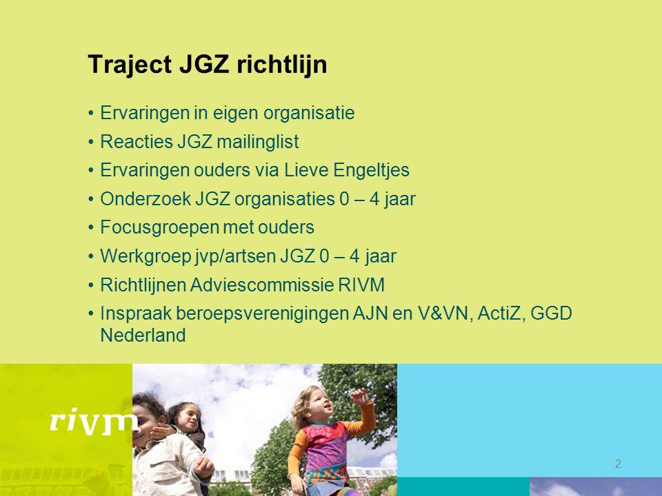 Traject JGZ richtlijn Ervaringen in eigen organisatie