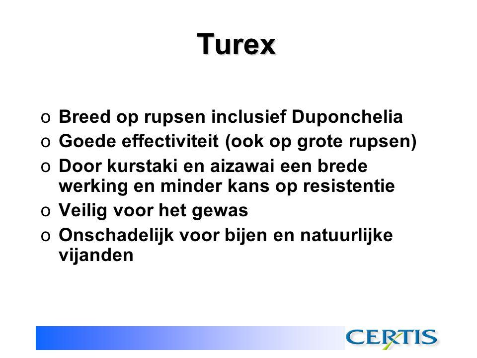 Turex Breed op rupsen inclusief Duponchelia