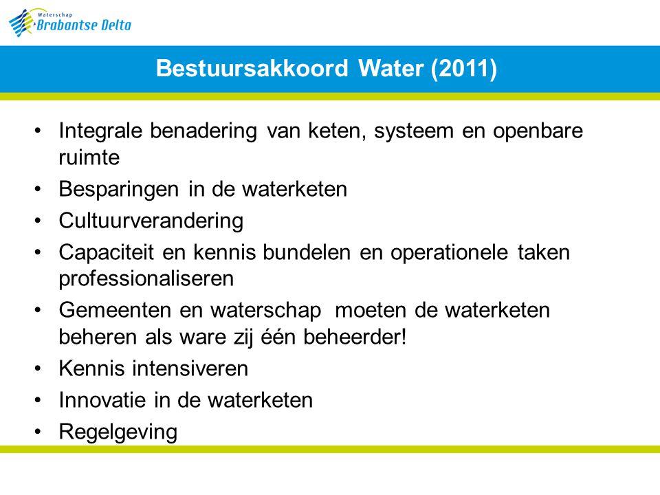 Bestuursakkoord Water (2011)