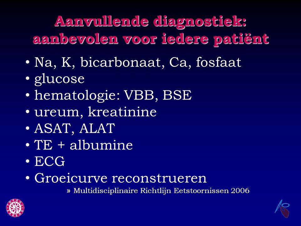 Aanvullende diagnostiek: aanbevolen voor iedere patiënt