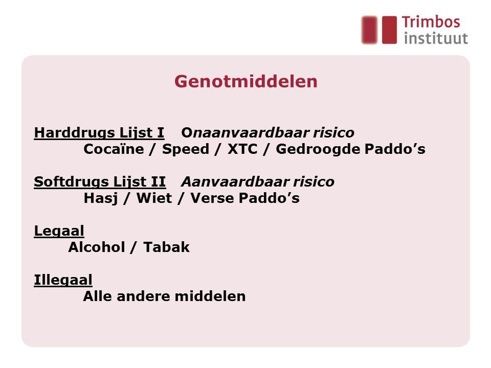 Genotmiddelen Harddrugs Lijst I Onaanvaardbaar risico