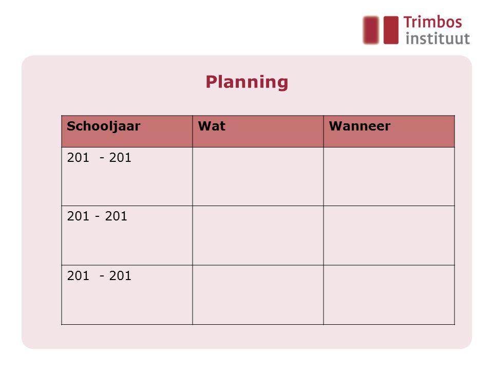 Planning Schooljaar Wat Wanneer 201 - 201 201 - 201