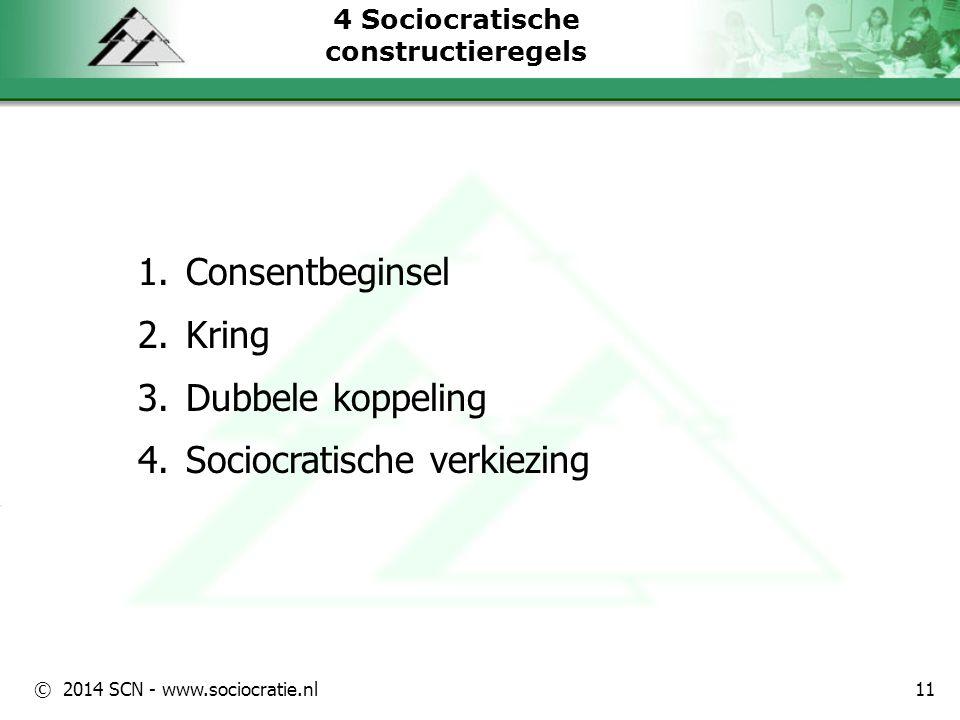 4 Sociocratische constructieregels