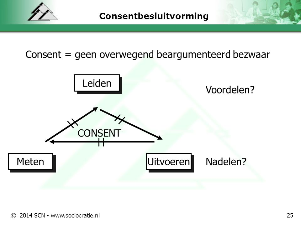 Consentbesluitvorming