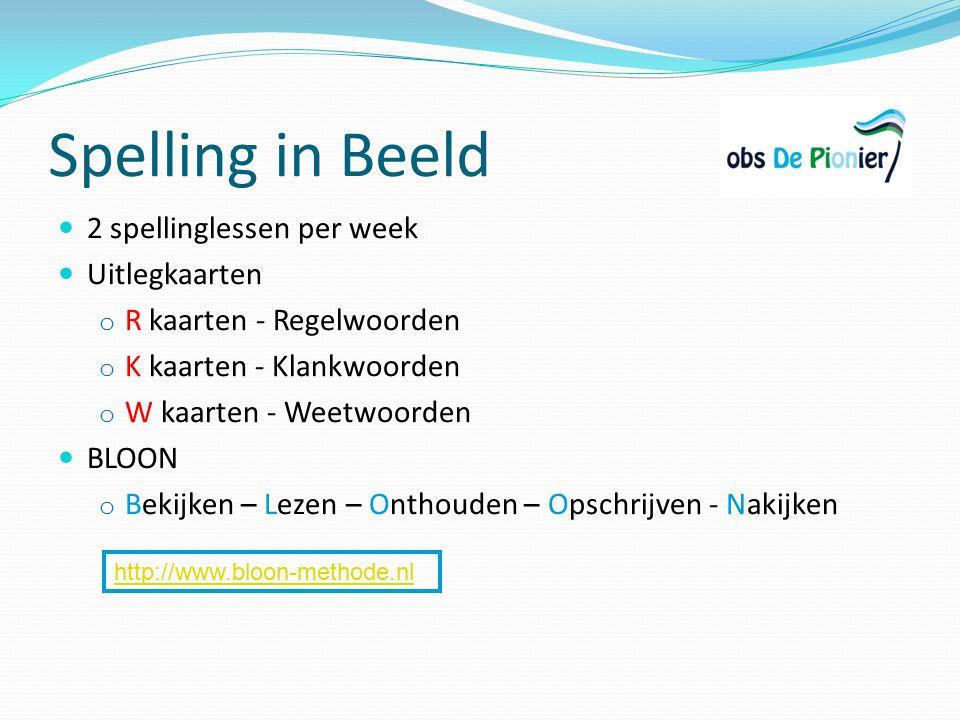 Spelling in Beeld 2 spellinglessen per week Uitlegkaarten