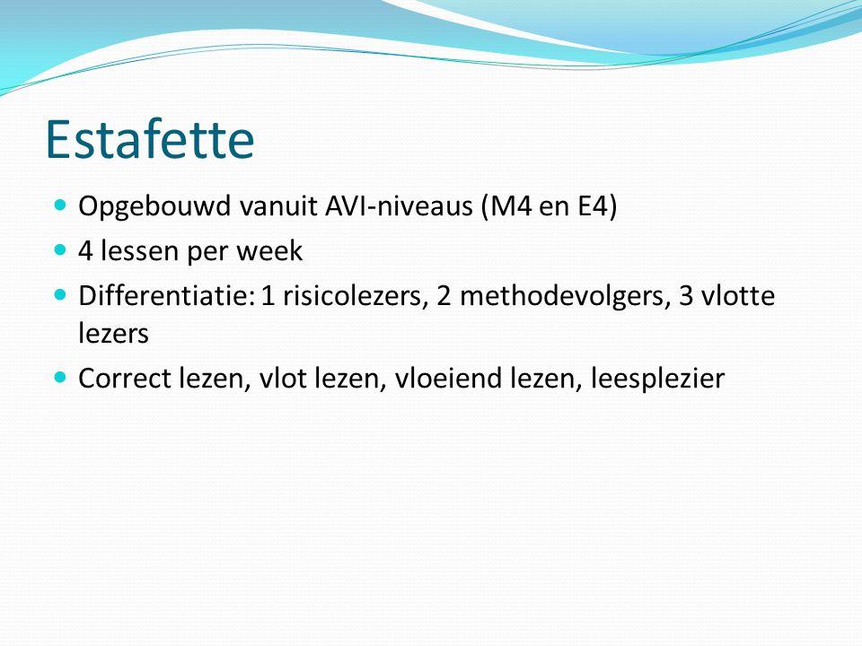 Estafette Opgebouwd vanuit AVI-niveaus (M4 en E4) 4 lessen per week