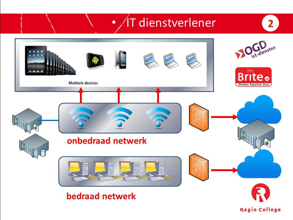 IT dienstverlener 2 onbedraad netwerk bedraad netwerk