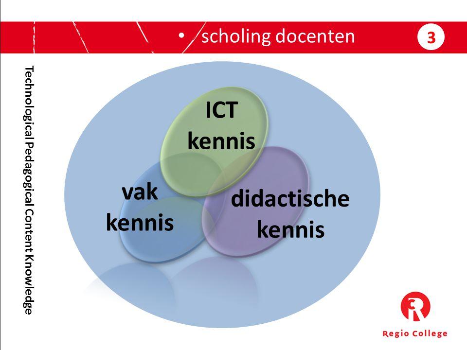 ICT kennis vak didactische