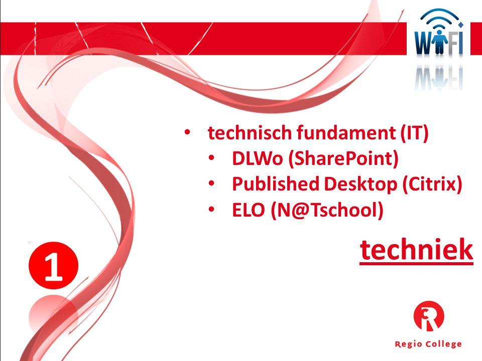 1 techniek technisch fundament (IT) DLWo (SharePoint)