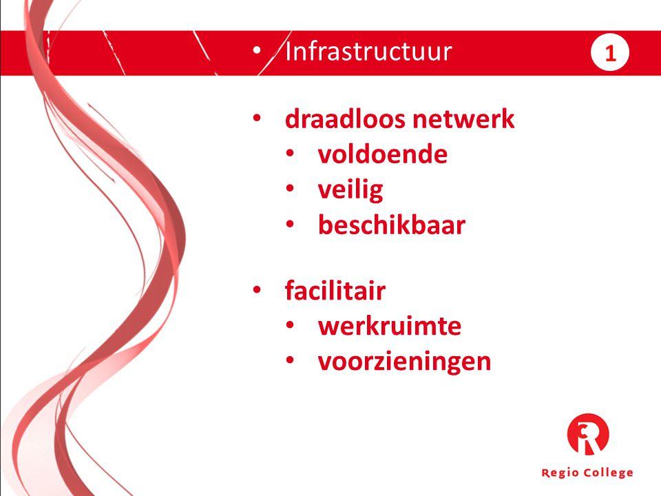 Infrastructuur draadloos netwerk voldoende veilig beschikbaar