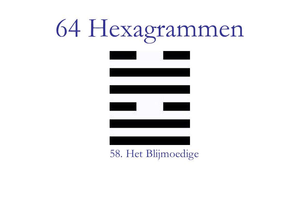 64 Hexagrammen 58. Het Blijmoedige