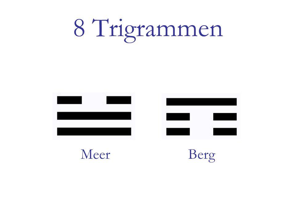 8 Trigrammen Meer Berg