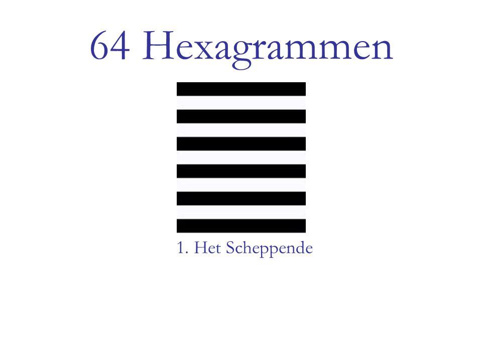 64 Hexagrammen 1. Het Scheppende