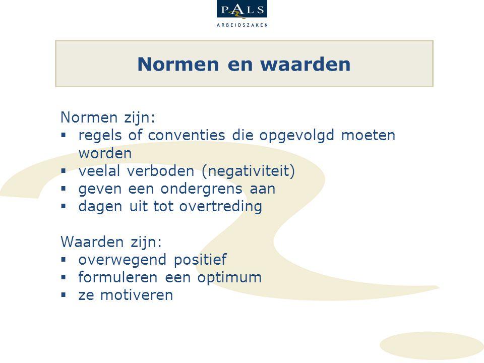 Normen en waarden Normen zijn: