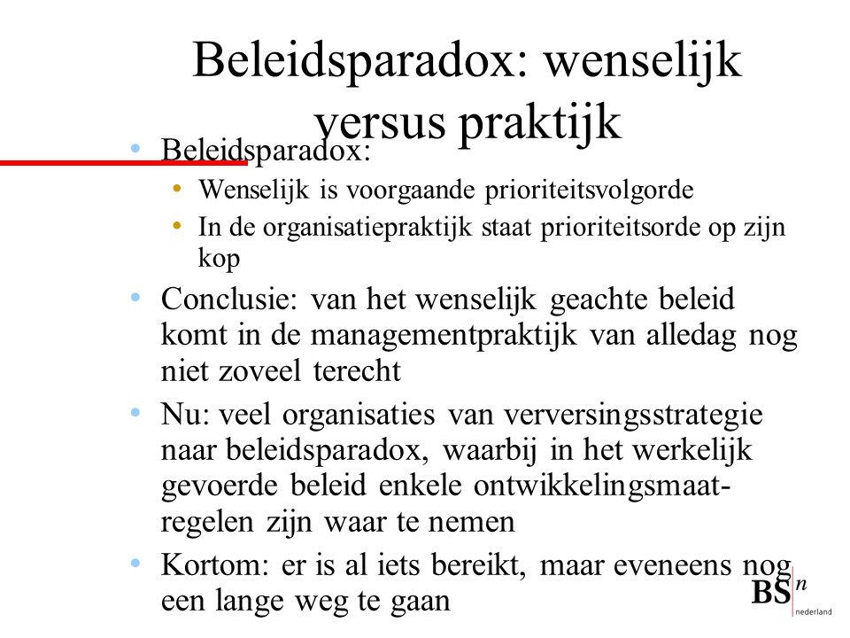 Beleidsparadox: wenselijk versus praktijk