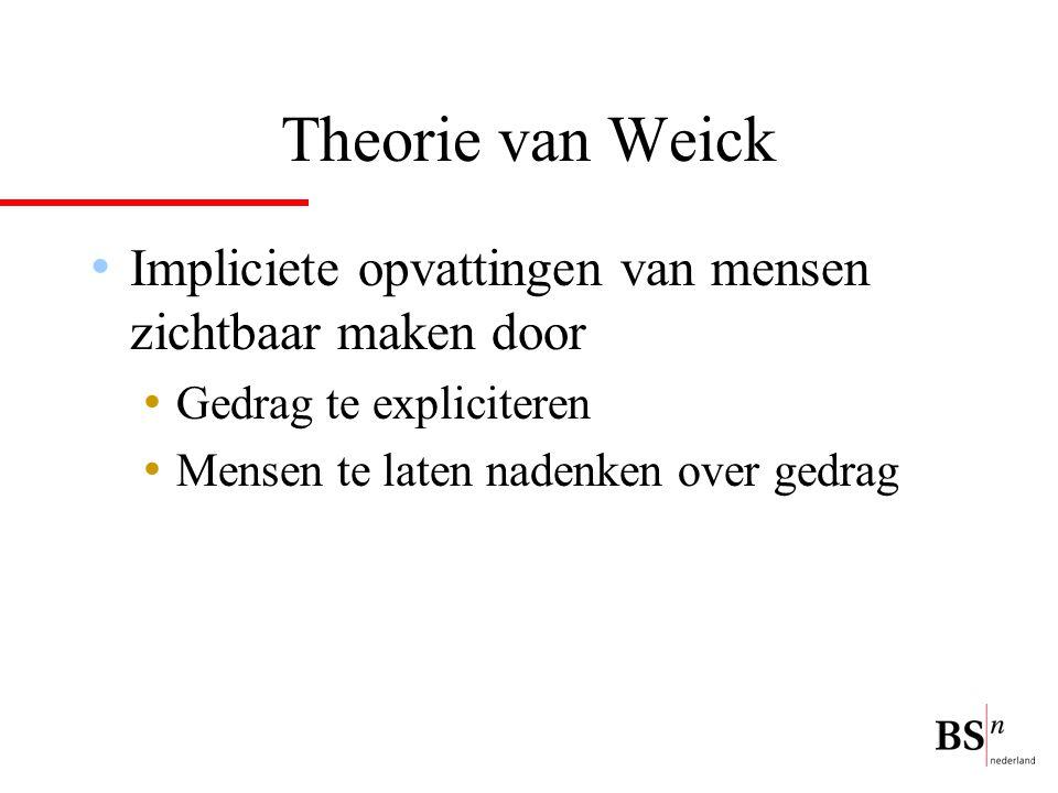 Theorie van Weick Impliciete opvattingen van mensen zichtbaar maken door.