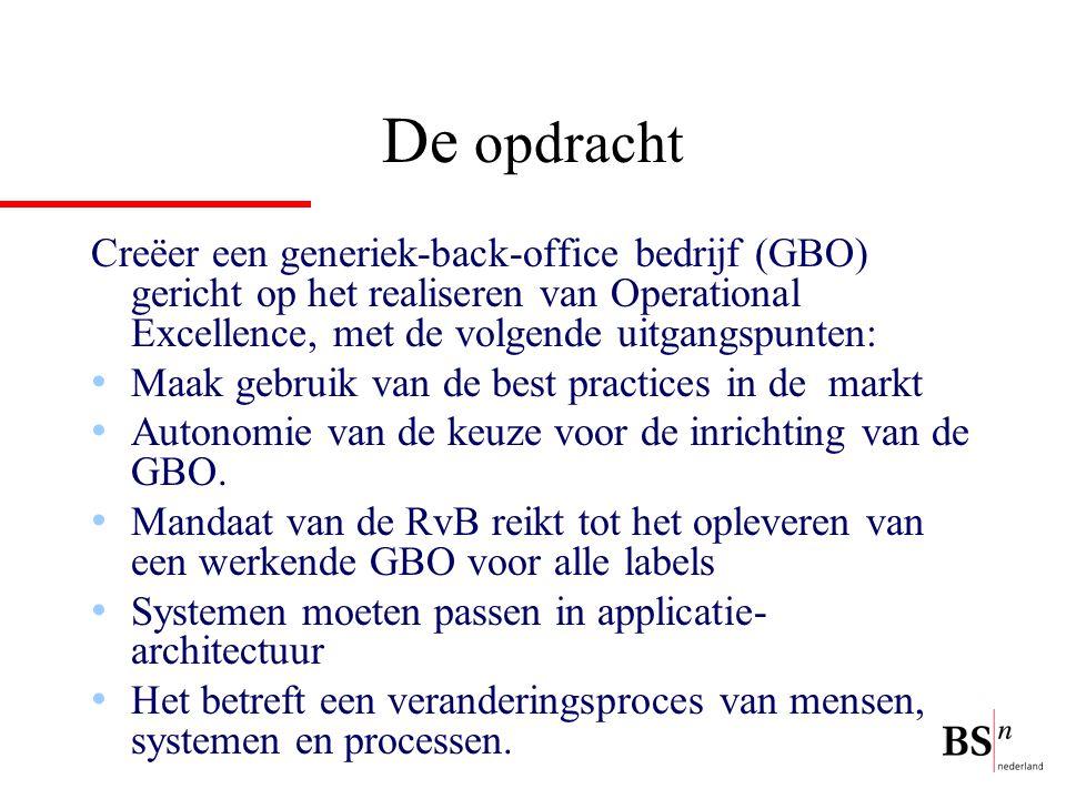 De opdracht Creëer een generiek-back-office bedrijf (GBO) gericht op het realiseren van Operational Excellence, met de volgende uitgangspunten: